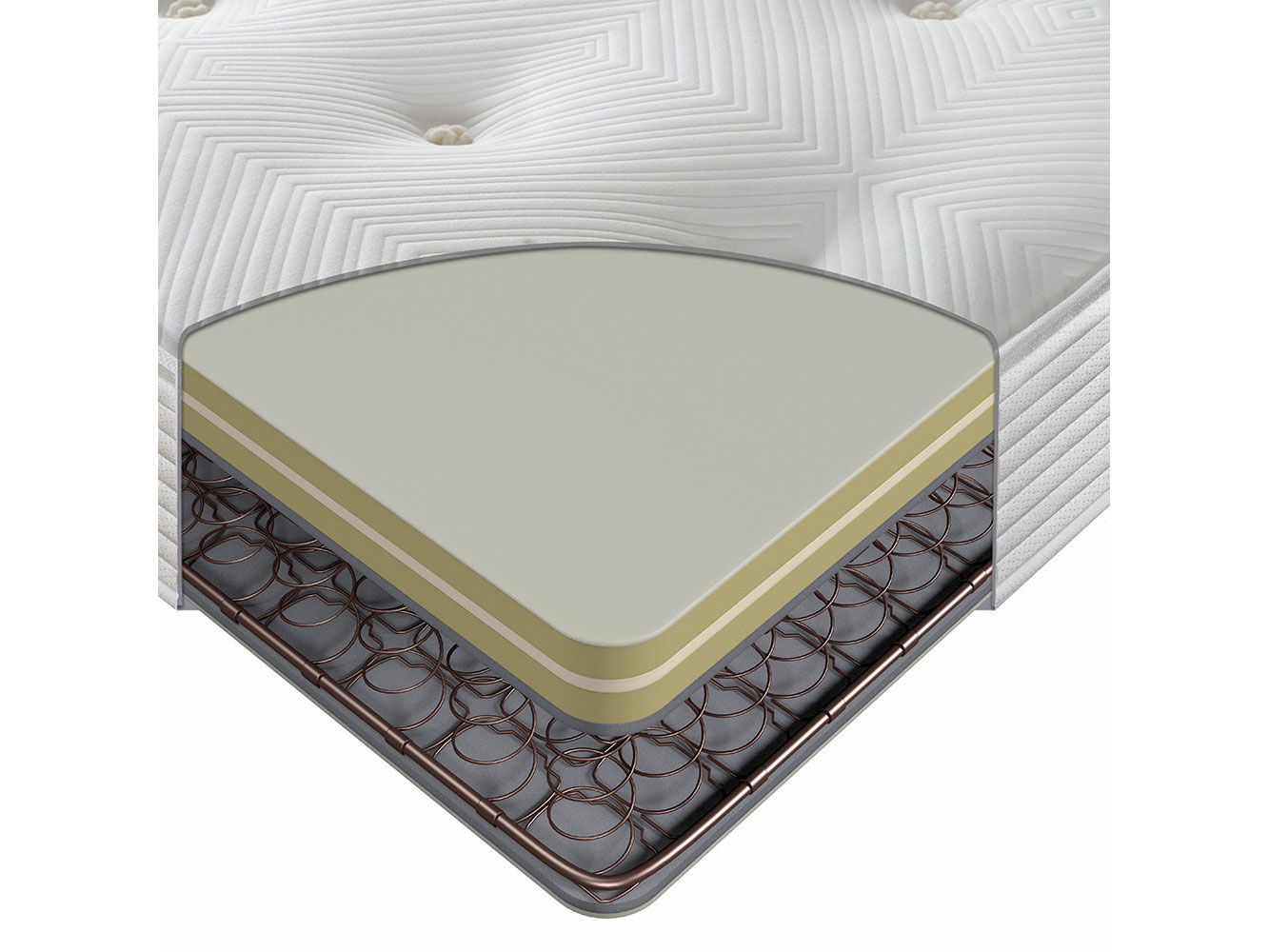 5 of the Best Firm Mattresses on the Market today